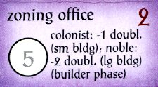 Zoning office